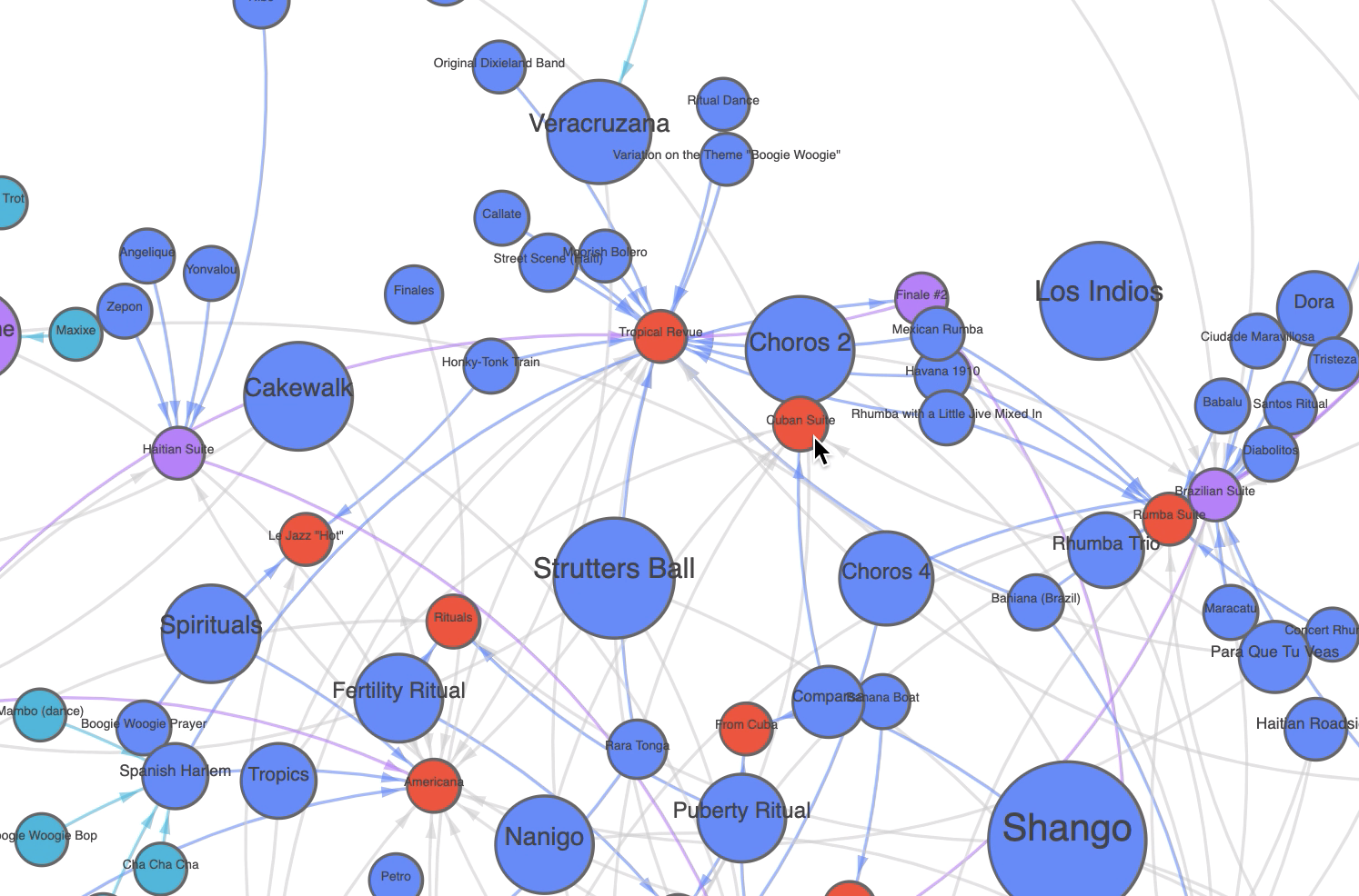 Screen Grab from Interactive Repertory Network Diagram