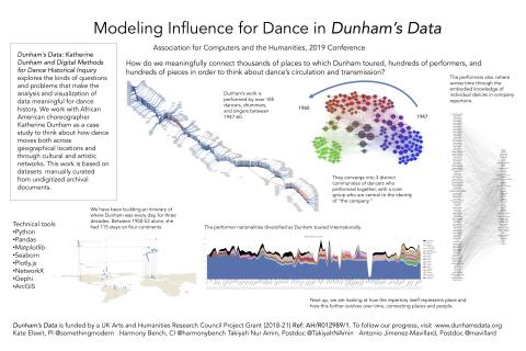 ACH poster (small) for Dunham's Data